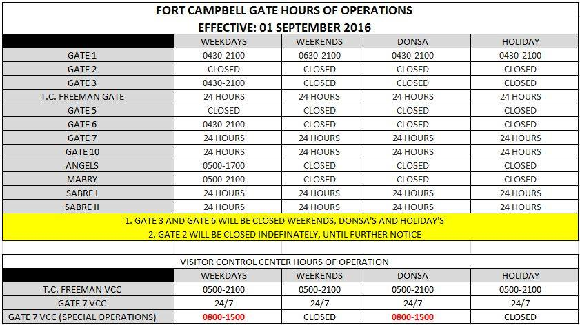 Fort Campbell's gate hours to change for Thanksgiving holiday